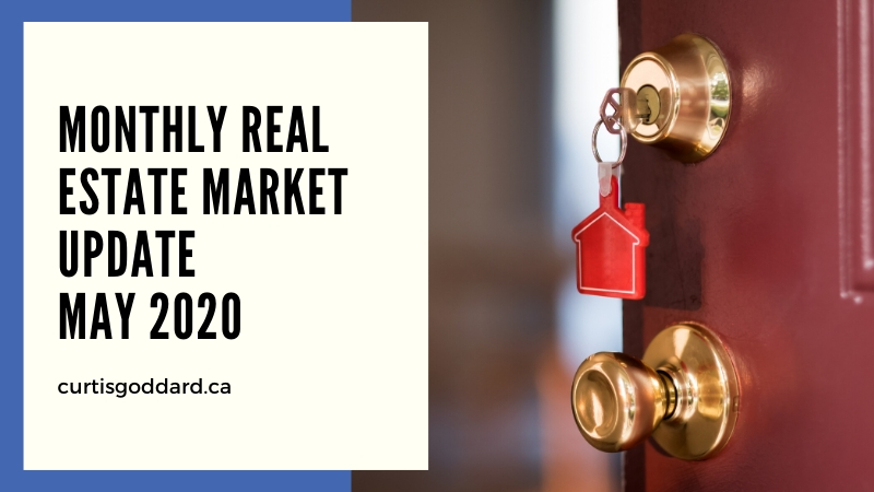Monthly Real Estate Market May 2020