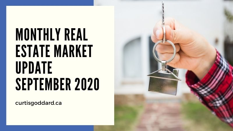 Monthly Real Estate Stats September 2020