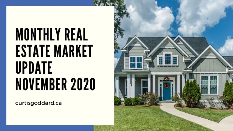 Monthly Real Estate Market Update November 2020